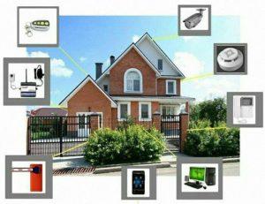 Активная защита умного дома
